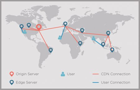 A user map, showing the mechanics of Content Delivery Networks (CDNs)